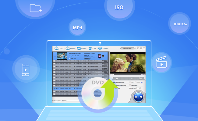 Disc to Digital: Our pick of the best DVD ripping method you